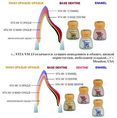 инструкция Vita Vm 13 - фото 2