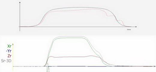 мышц протракторов (схема и